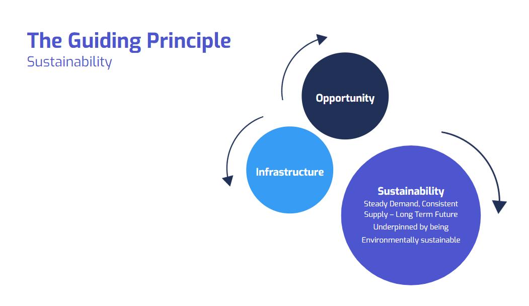 ATC The Guiding Principle.png
