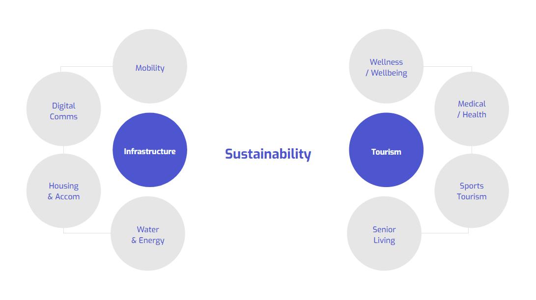 ATC Sustainability.png