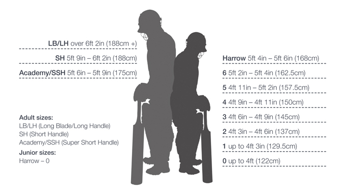 - Measurements are based on the height from the floor to the wrist – standing with your feet shoulder width apart, knees slightly bent with arms down by your sides.Finback junior size options:Harrow, 6 – 0.Finback junior grade options:R11, R7, R4R11. Grade one English willow. R7. Grade two English willow.R4. Grade three English willow.