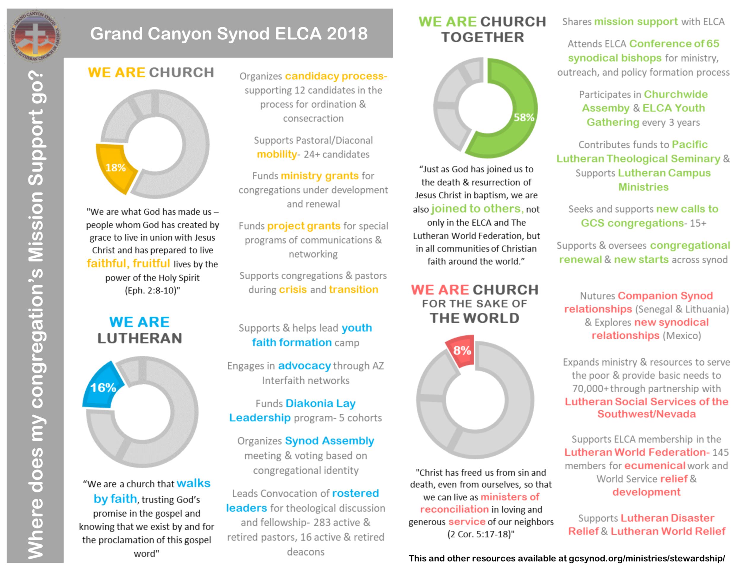 GCS-Narrative-Spending-Plan.png