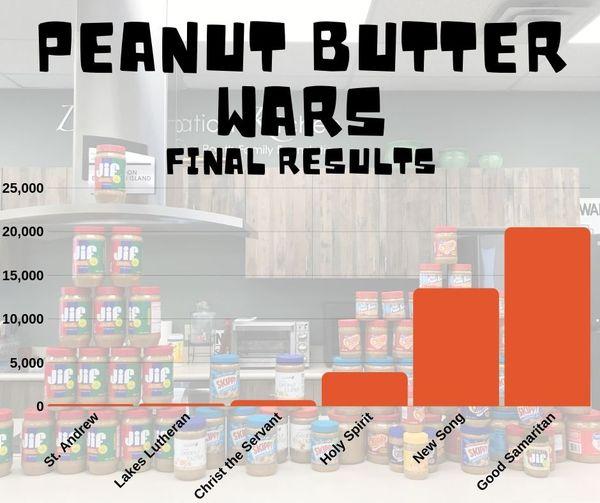 PB Wars - FINAL 2.jpg
