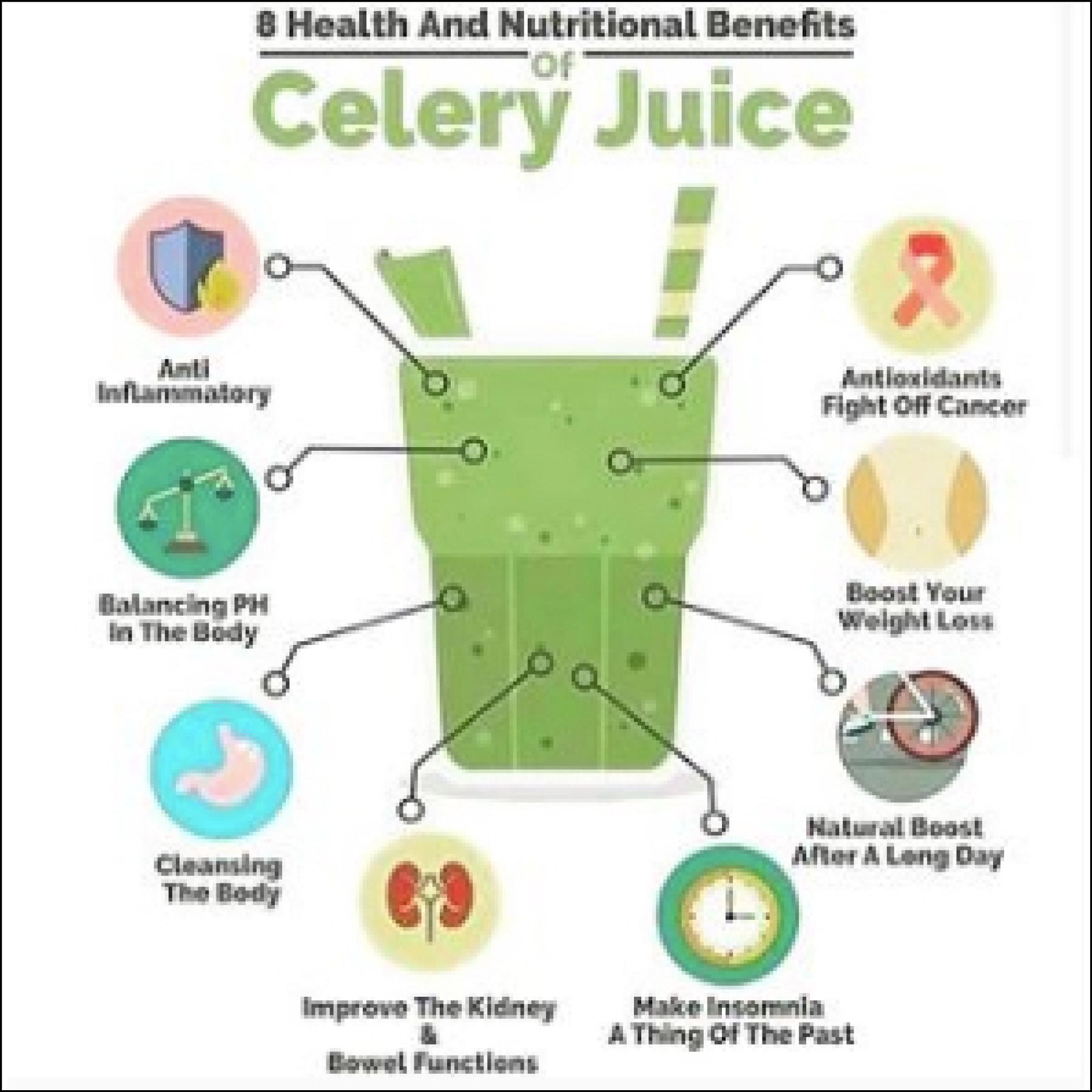 The Benefits of Celery Juice
