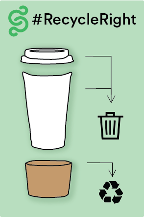 #RecycleRight - Wish-cycling - /wiSHˈsīkliNG/ - the action of placing an item into the recycling bin with the hopes of it being recycled, usually creating more waste by contaminating actual recyclables