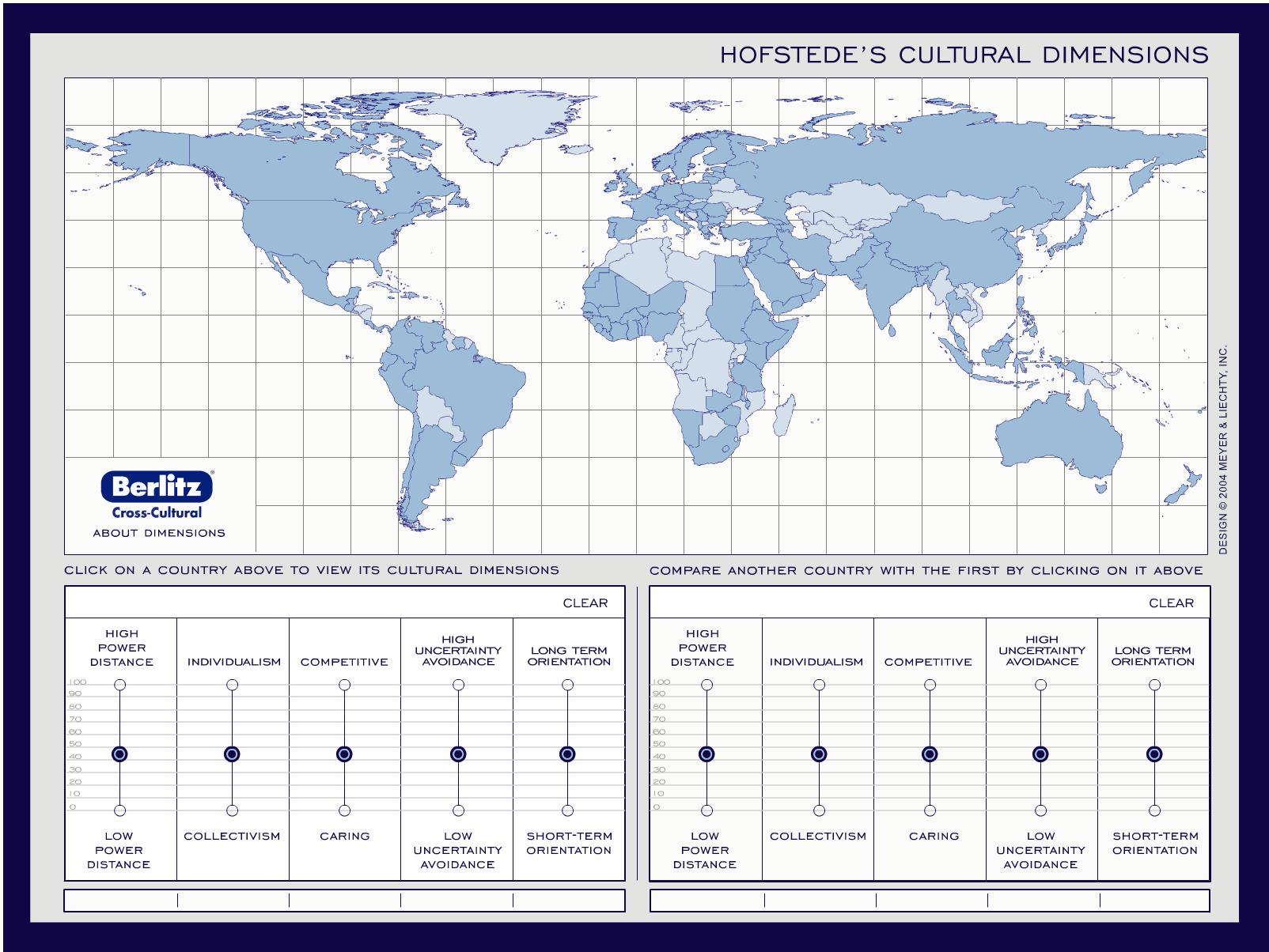 Culture Map.png
