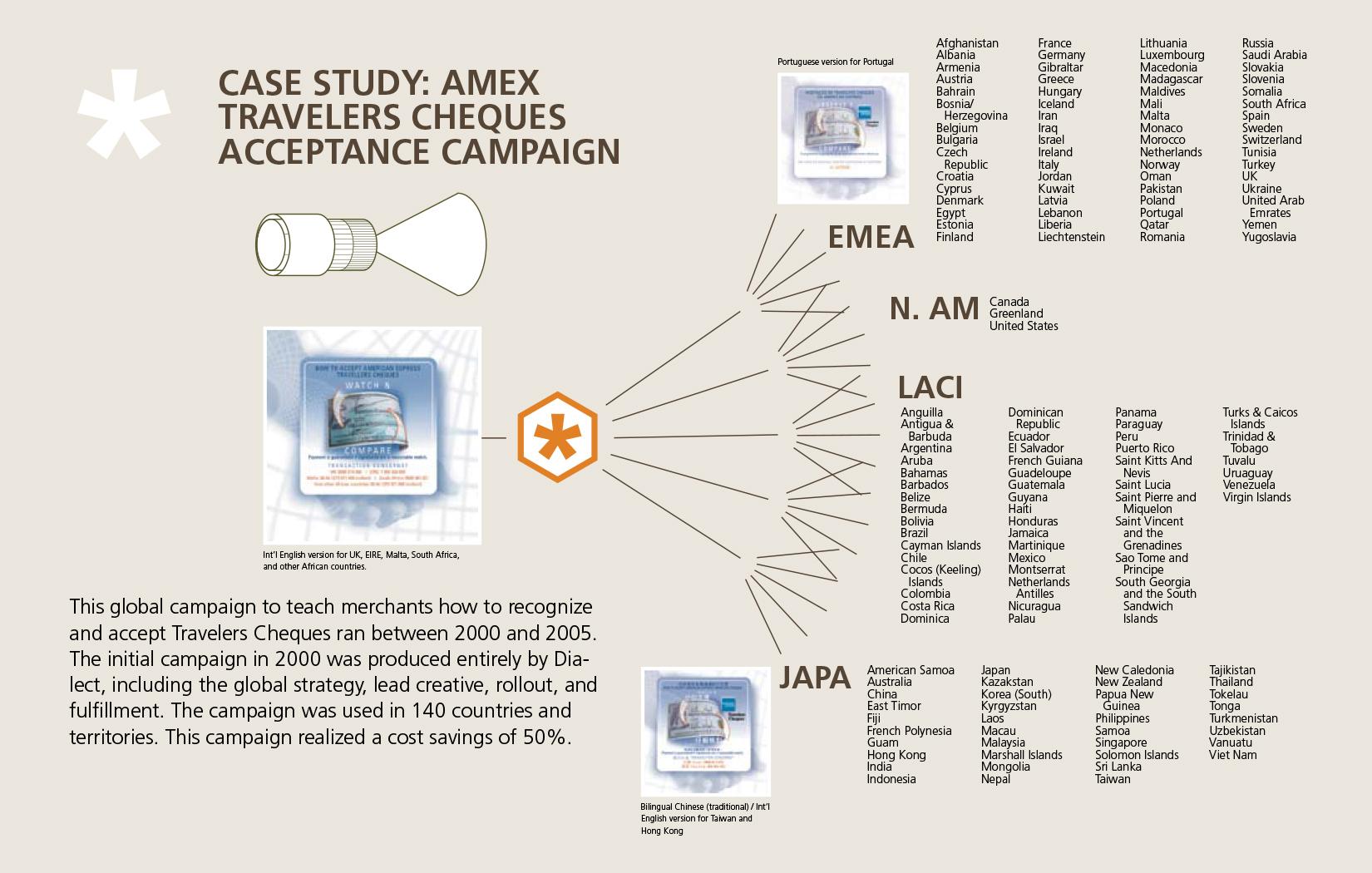 AMX FSI Case Study 1.jpg