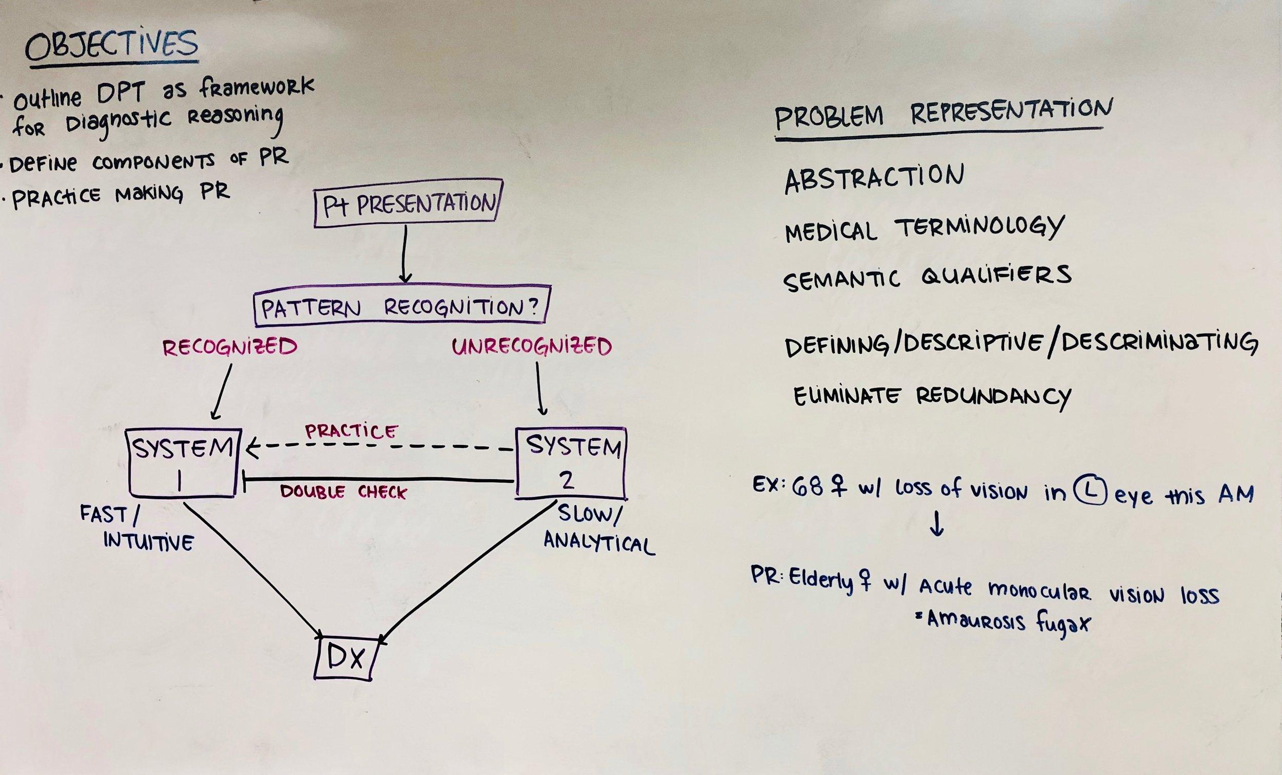 ClinicalReasoning (1).jpg