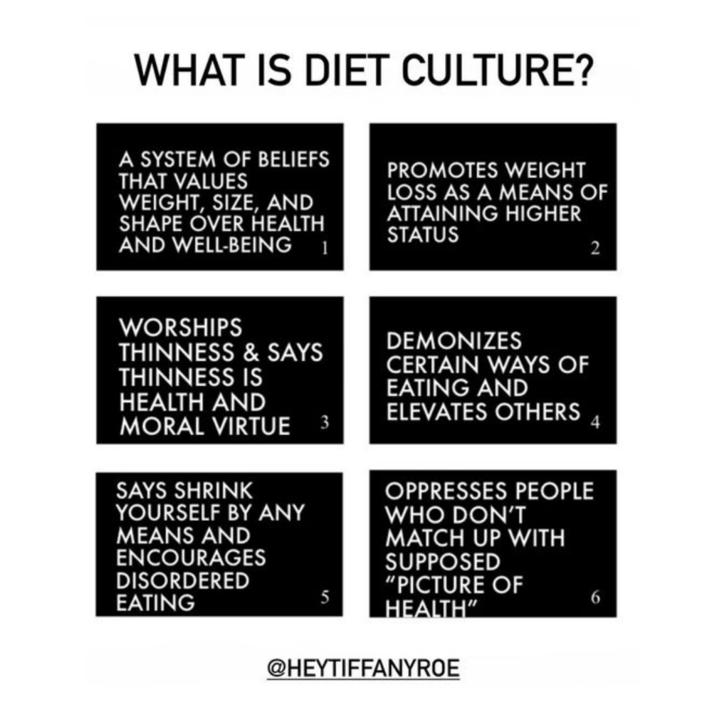 diet culture graphic.png
