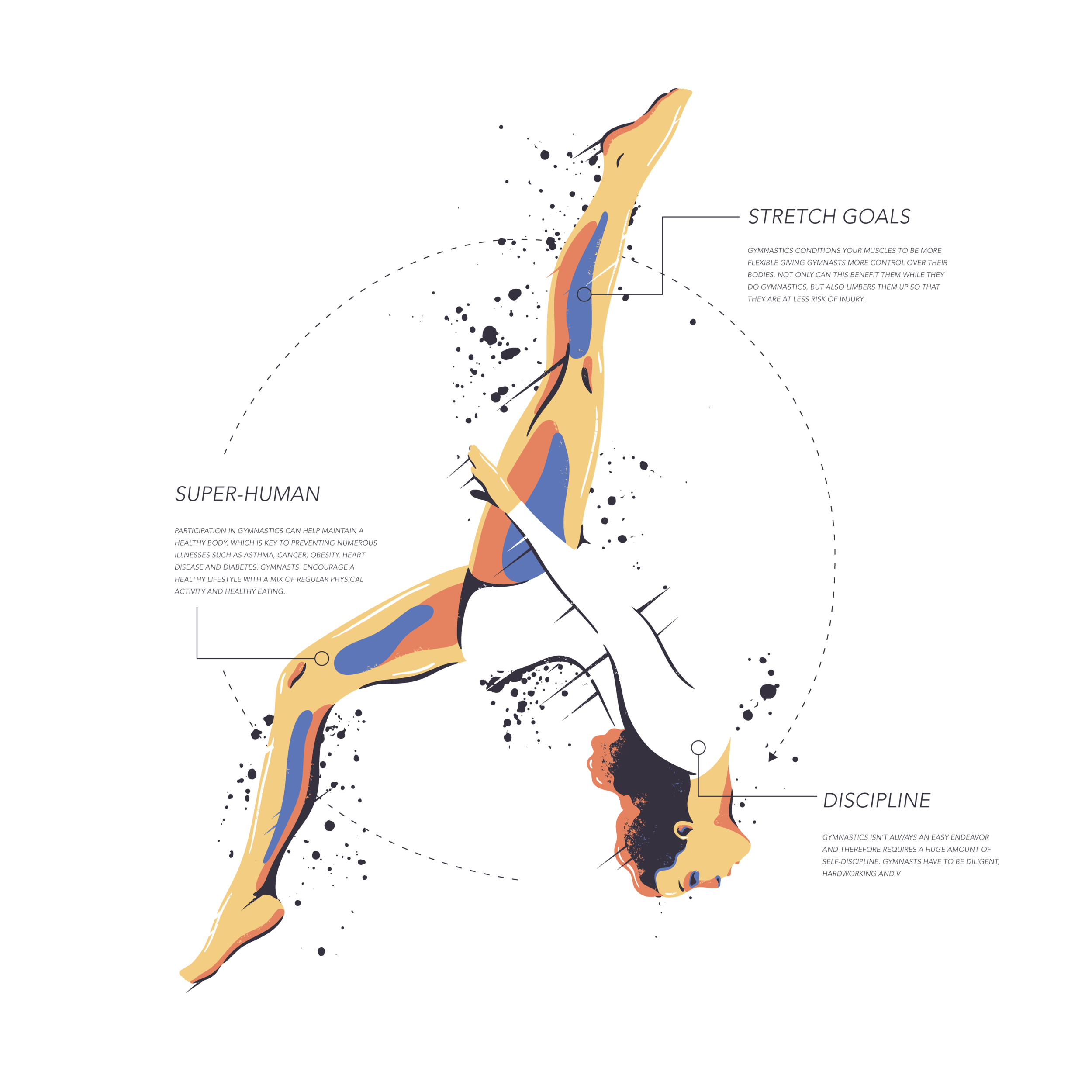 movement_information_gymnastics.png