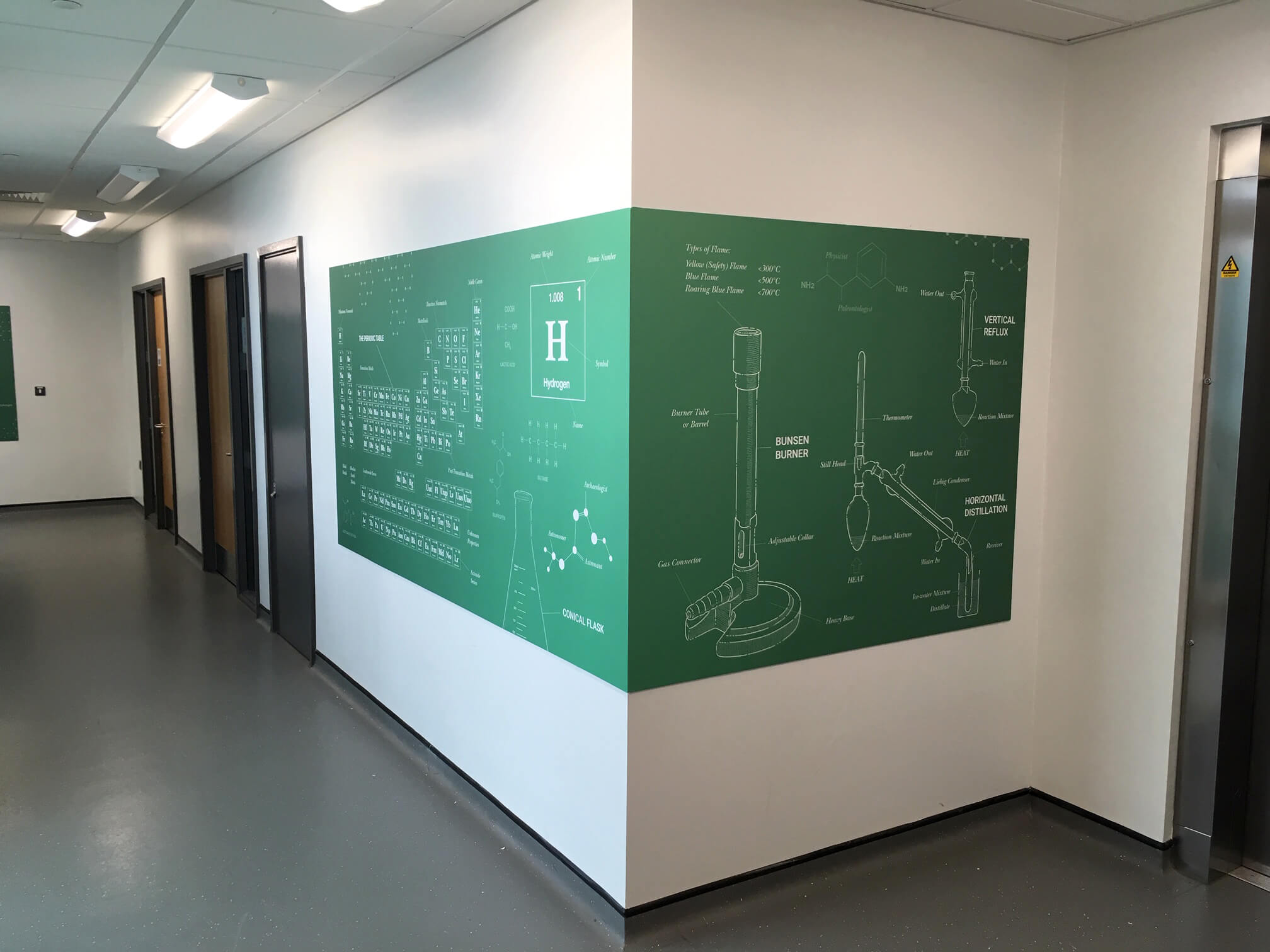 Science wall graphics for school | School murals | Birmingham, Coventry, Midlands, UK