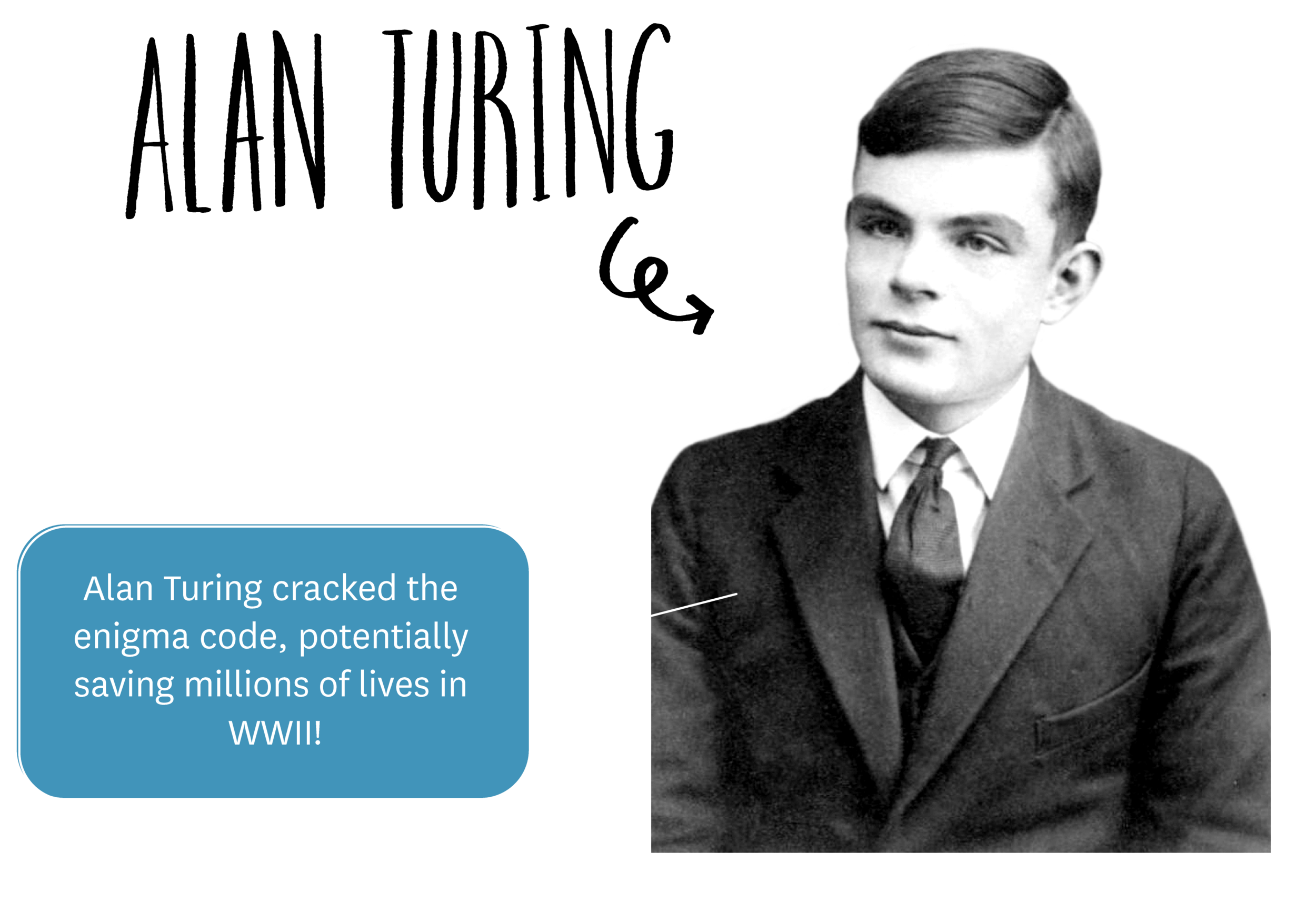 great_britain_fact_alan_turing.png