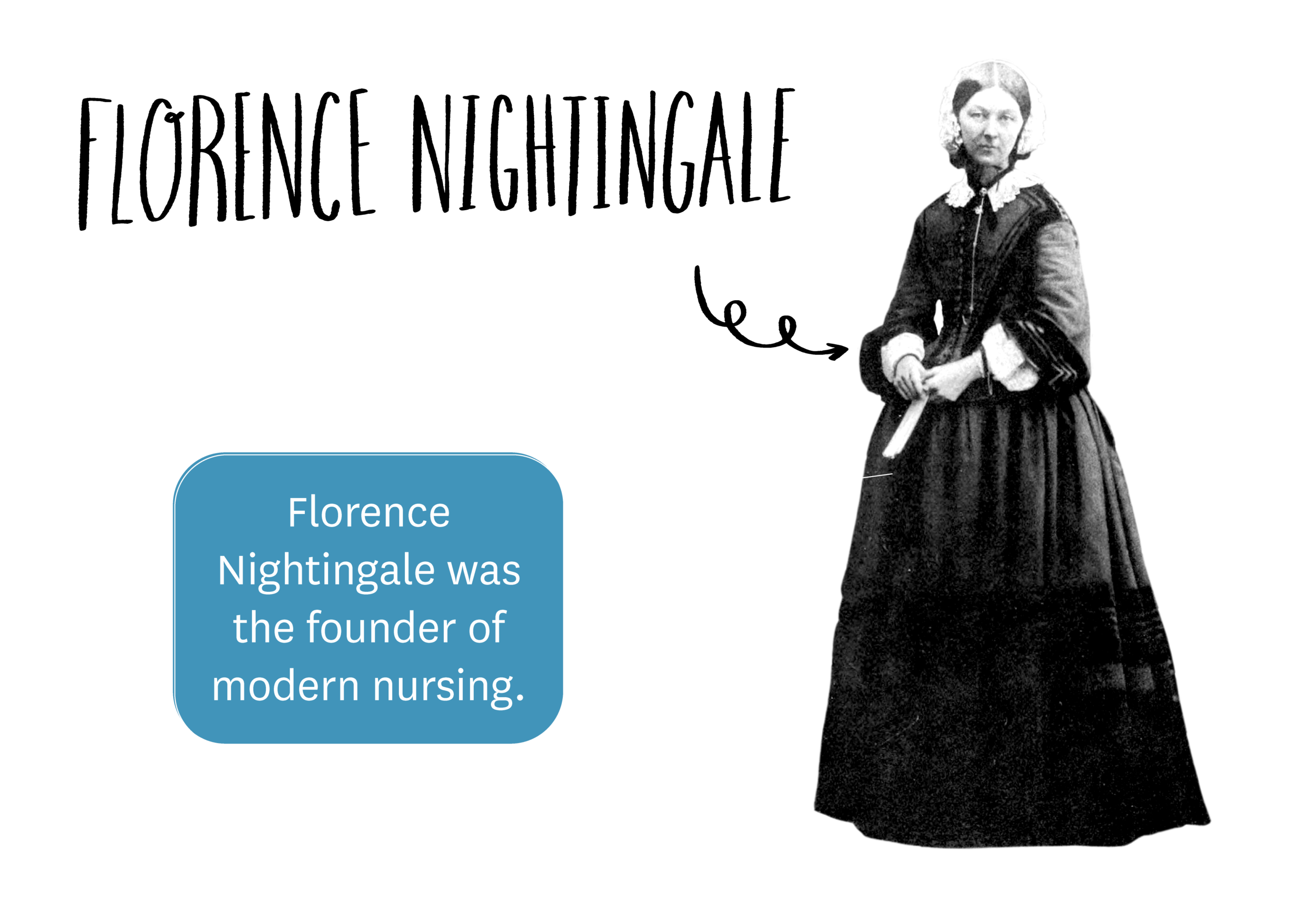 great_britain_fact_florence_nightingale.png