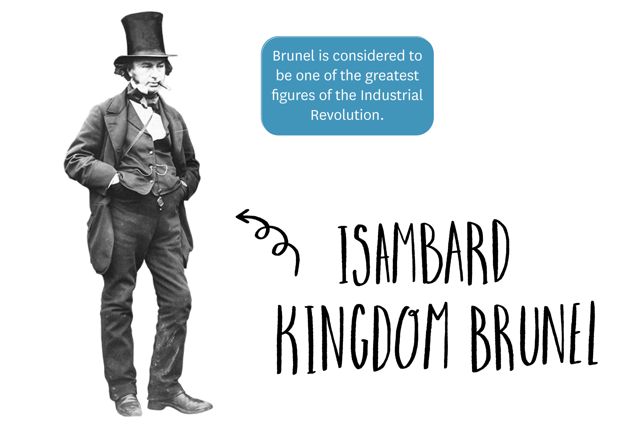 great_britain_fact_isambard_kingdom_brunel.png