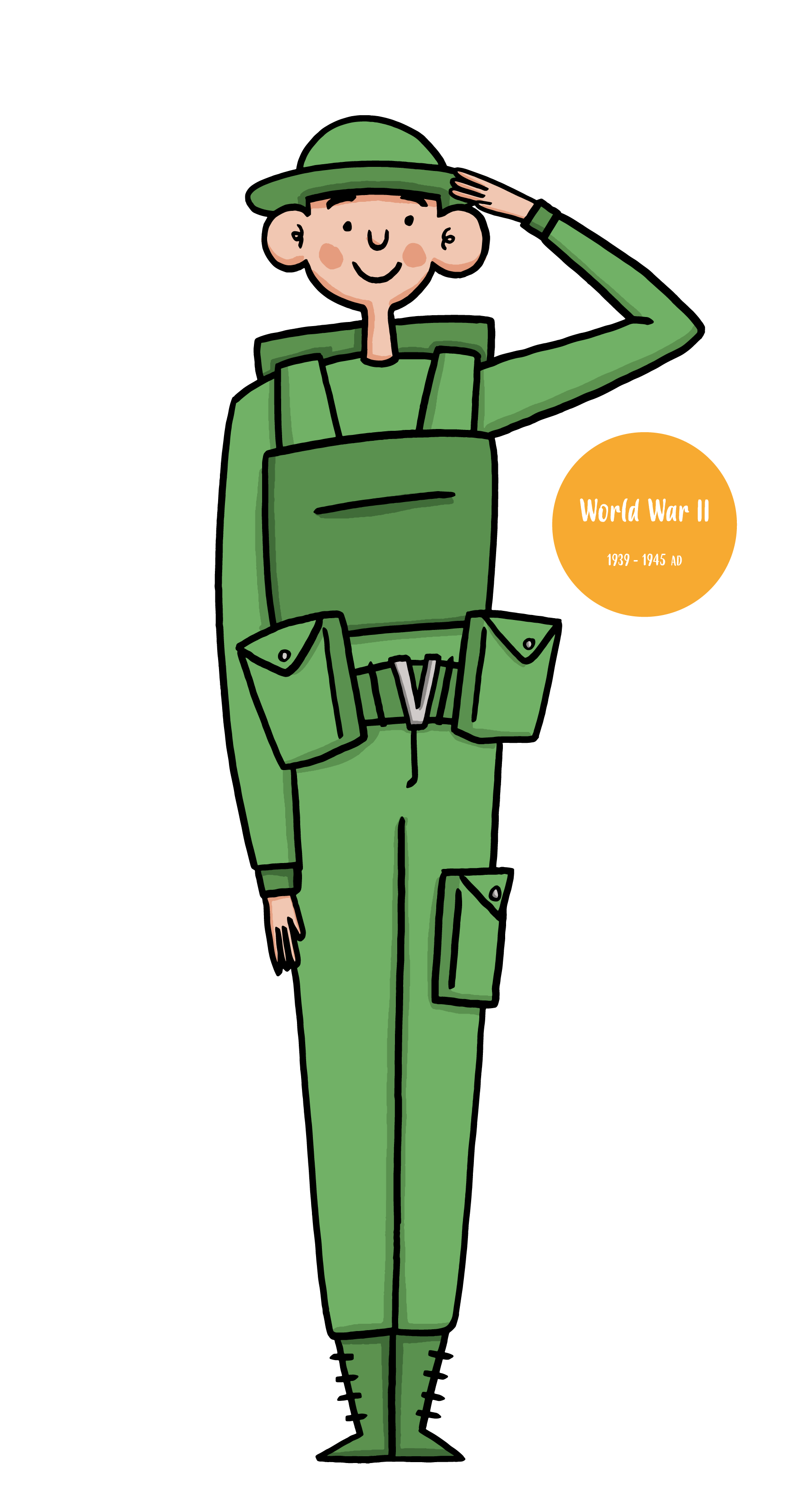 happy_history_character_world_war_one.png