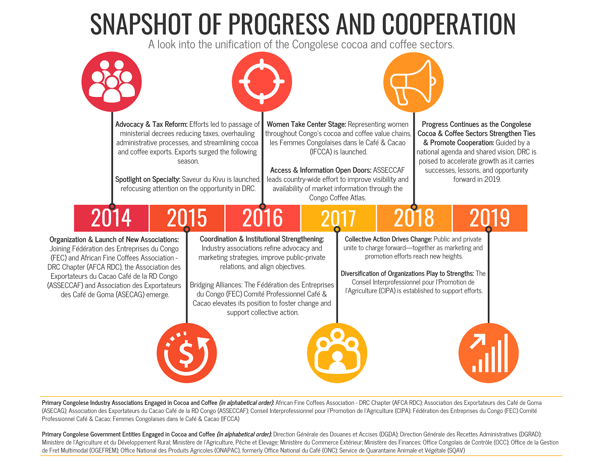 Snapshot of Progress and Cooperation_1200.png