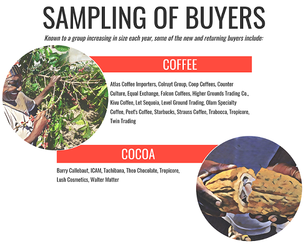 Sampling of Buyers_600.png
