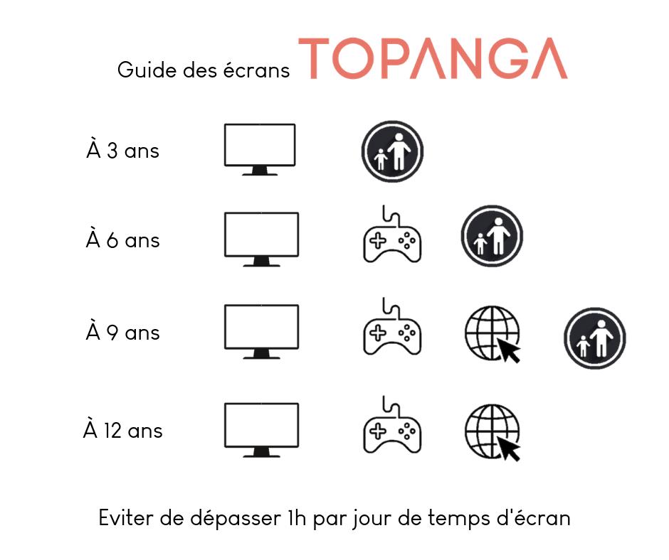 Guide des écrans.png