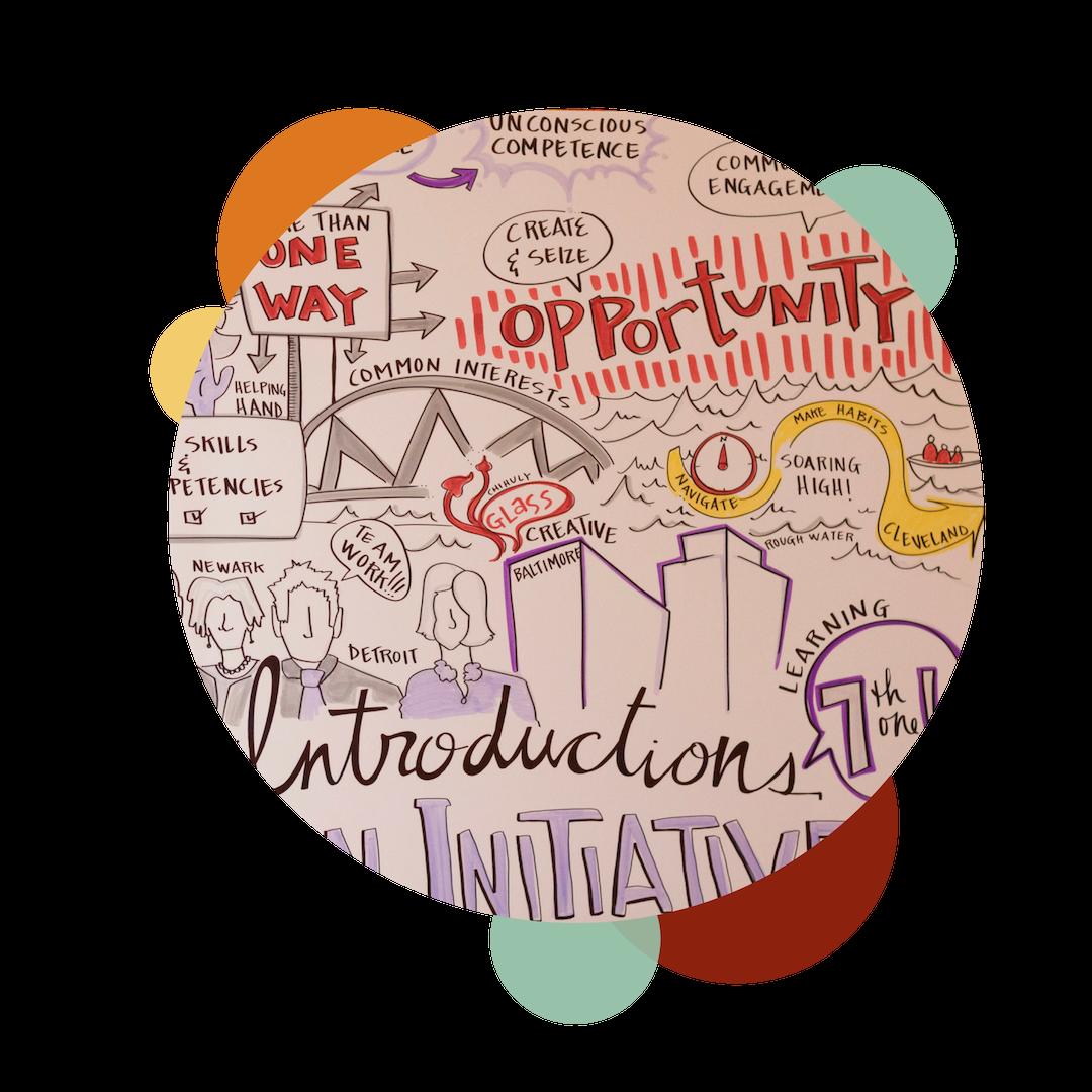 Living Cities Integration Initiative