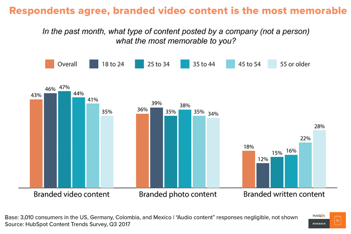 Content-trends-1-report-13.png