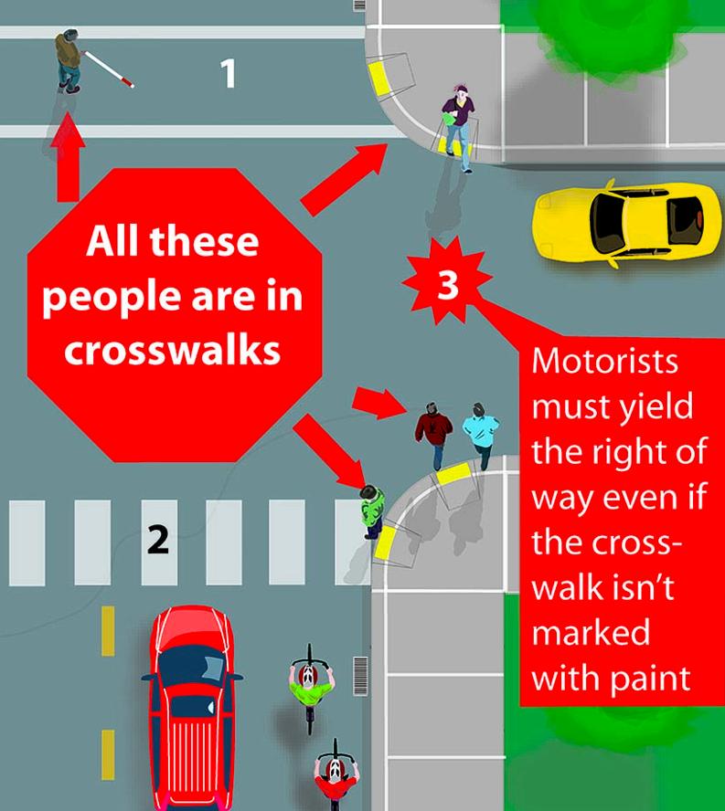 crosswalk-infographic.png