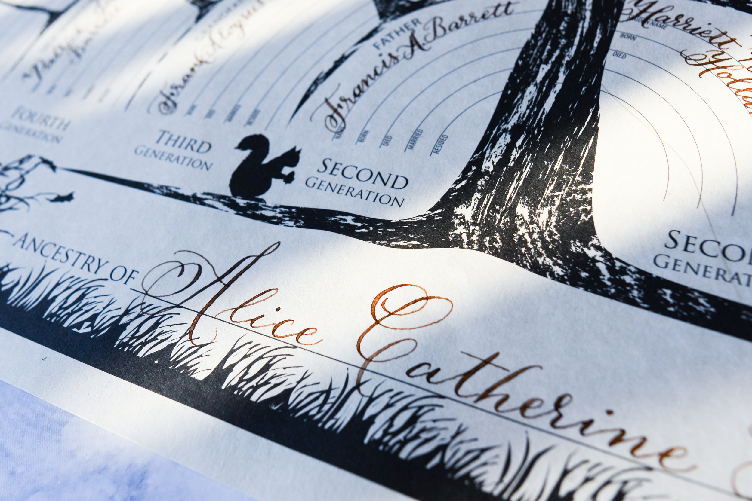 Calligraphy for family tree