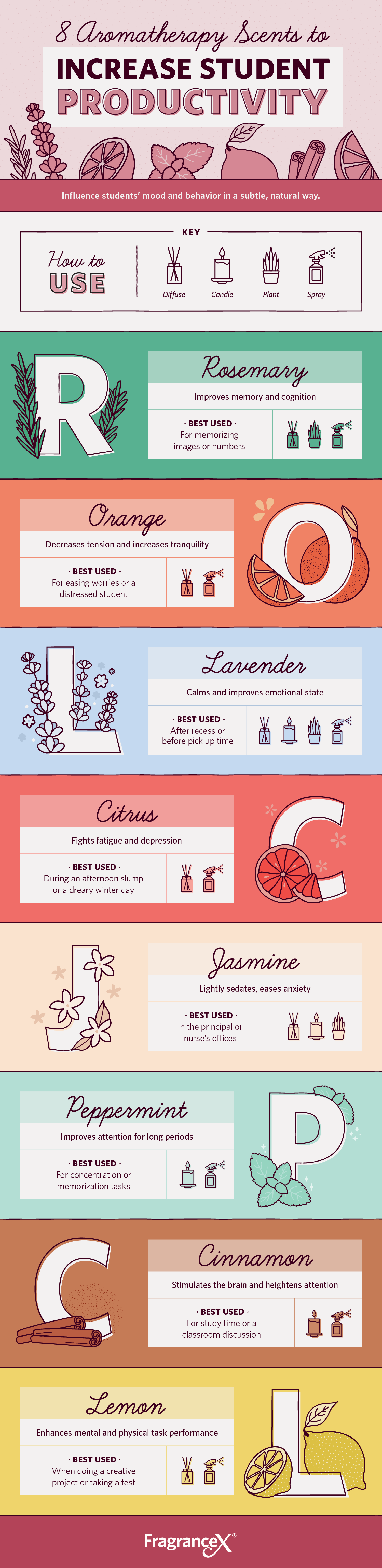 scents-for-the-classroom-infographic.png