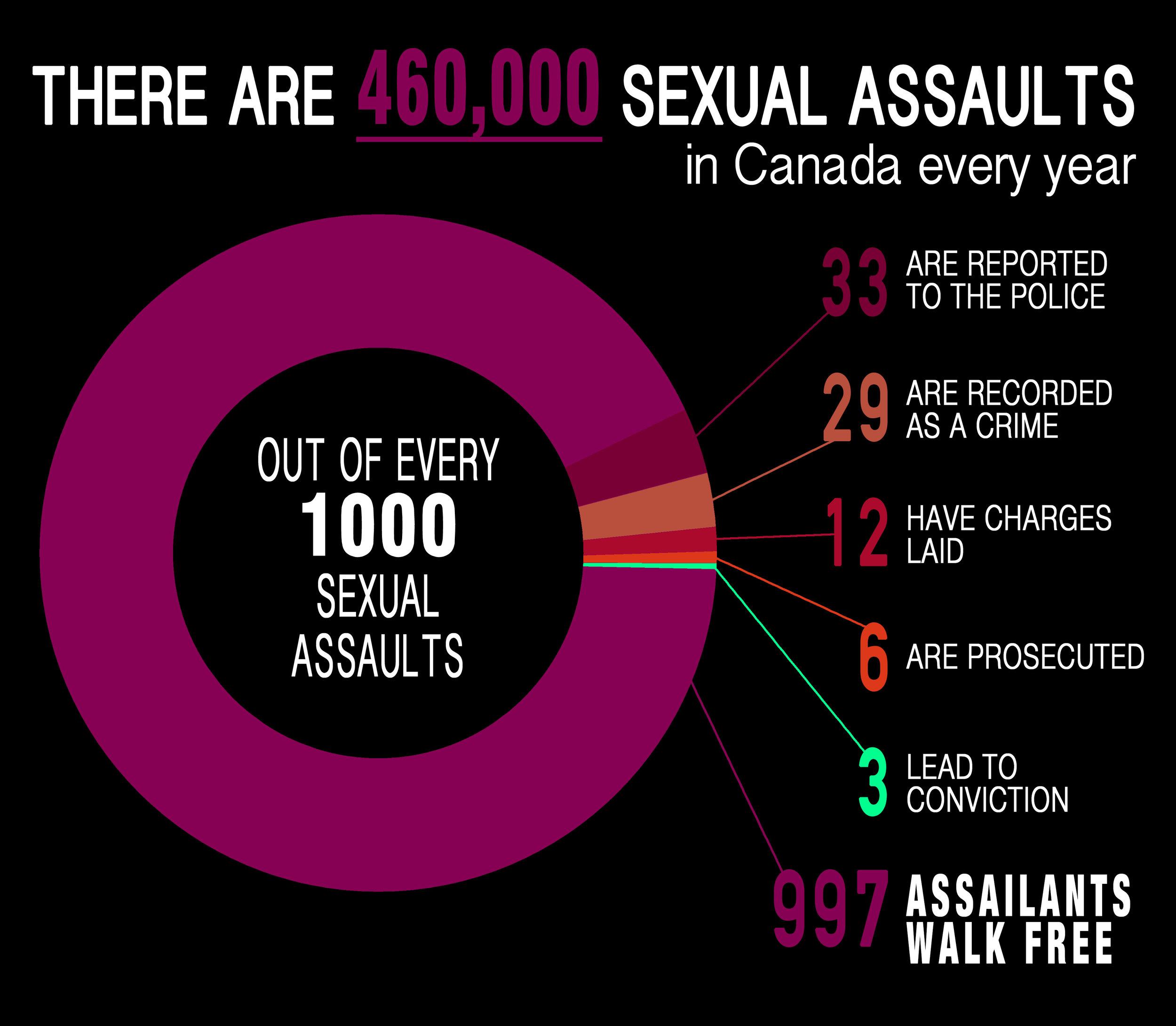 Image Courtesy of the YWCA