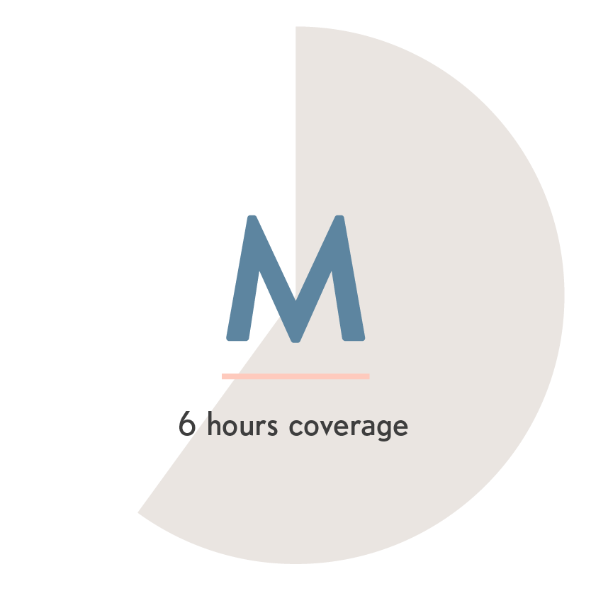 M - 6 hours coverage