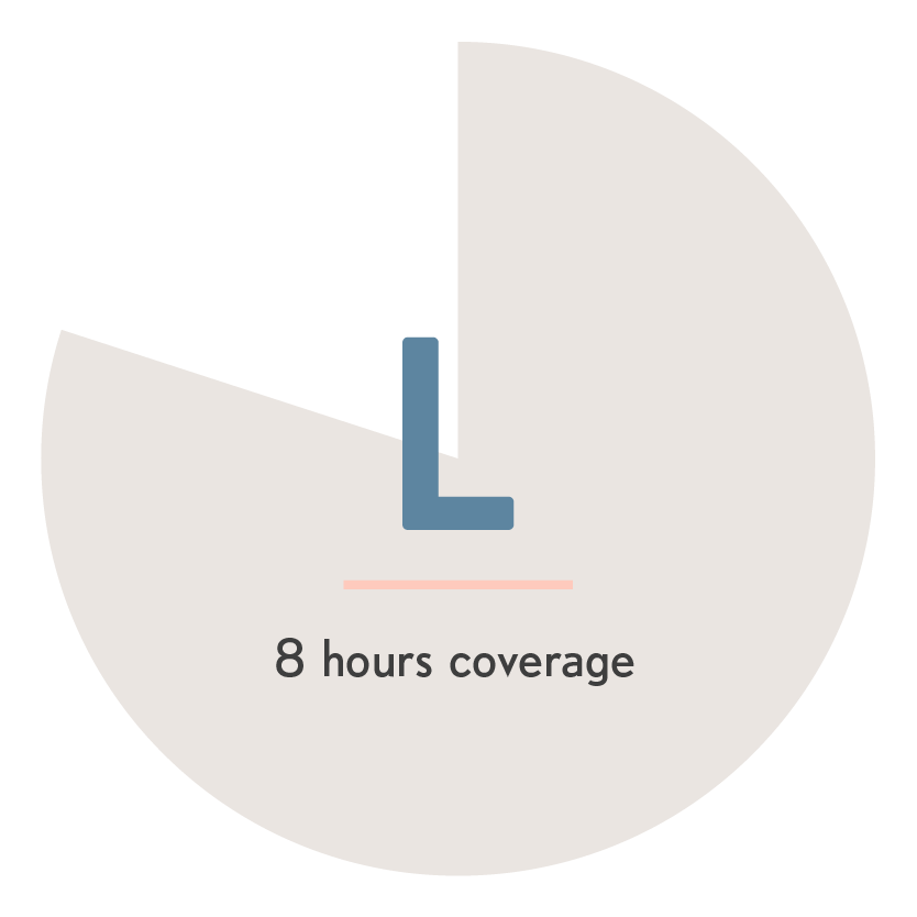 L - 8 hours coverage