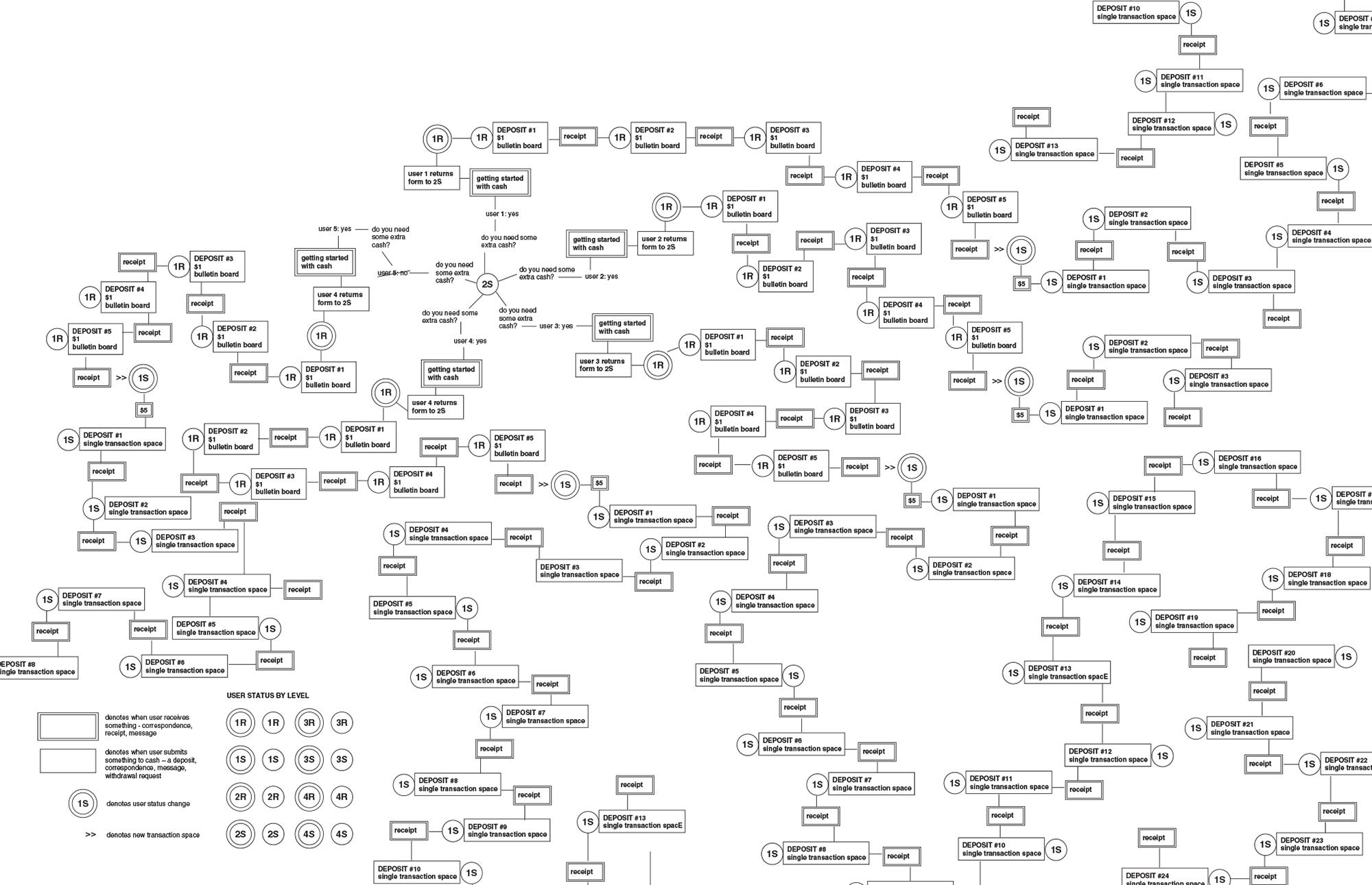 CASH_transaction_map.jpg