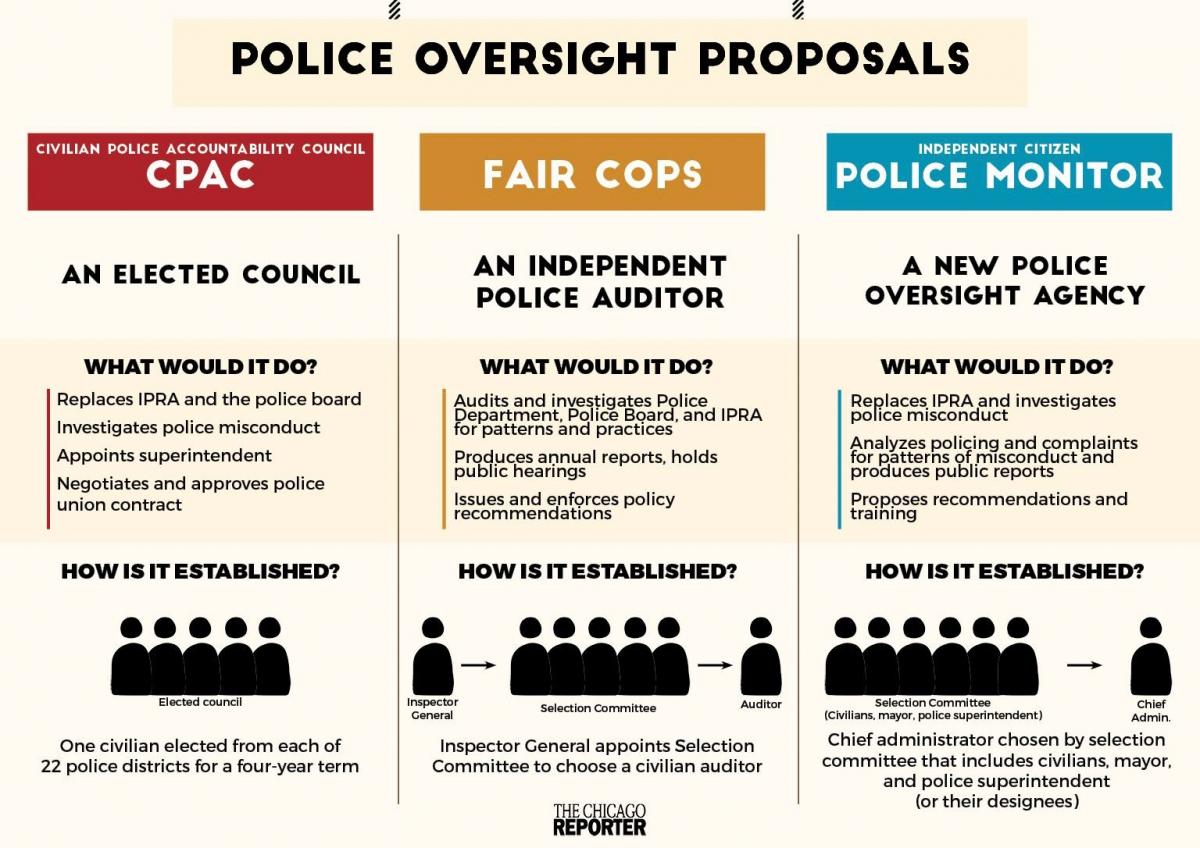 TCR_Infographic_FAIR-COPS.jpg