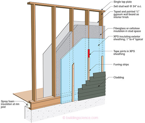 xps insulating sheathing walls.jpg