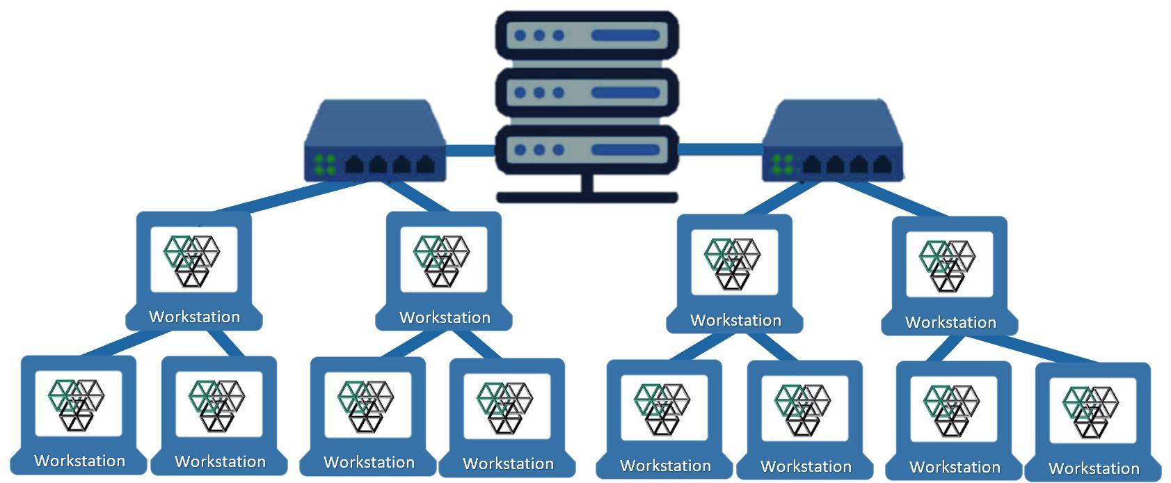 PDC - Network Tree.JPG