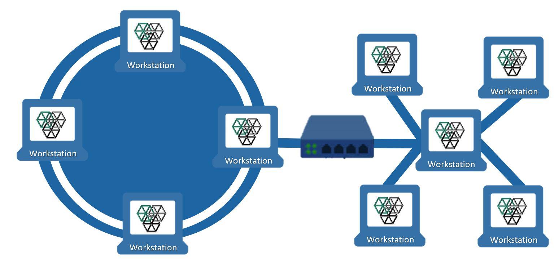 PDC - Network Hybrid.JPG