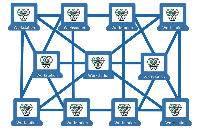 PDC - Network Mesh.JPG