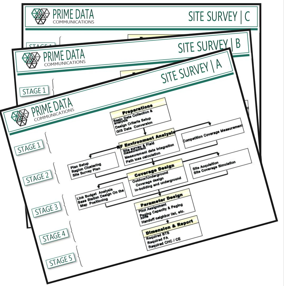 Site Survey.JPG
