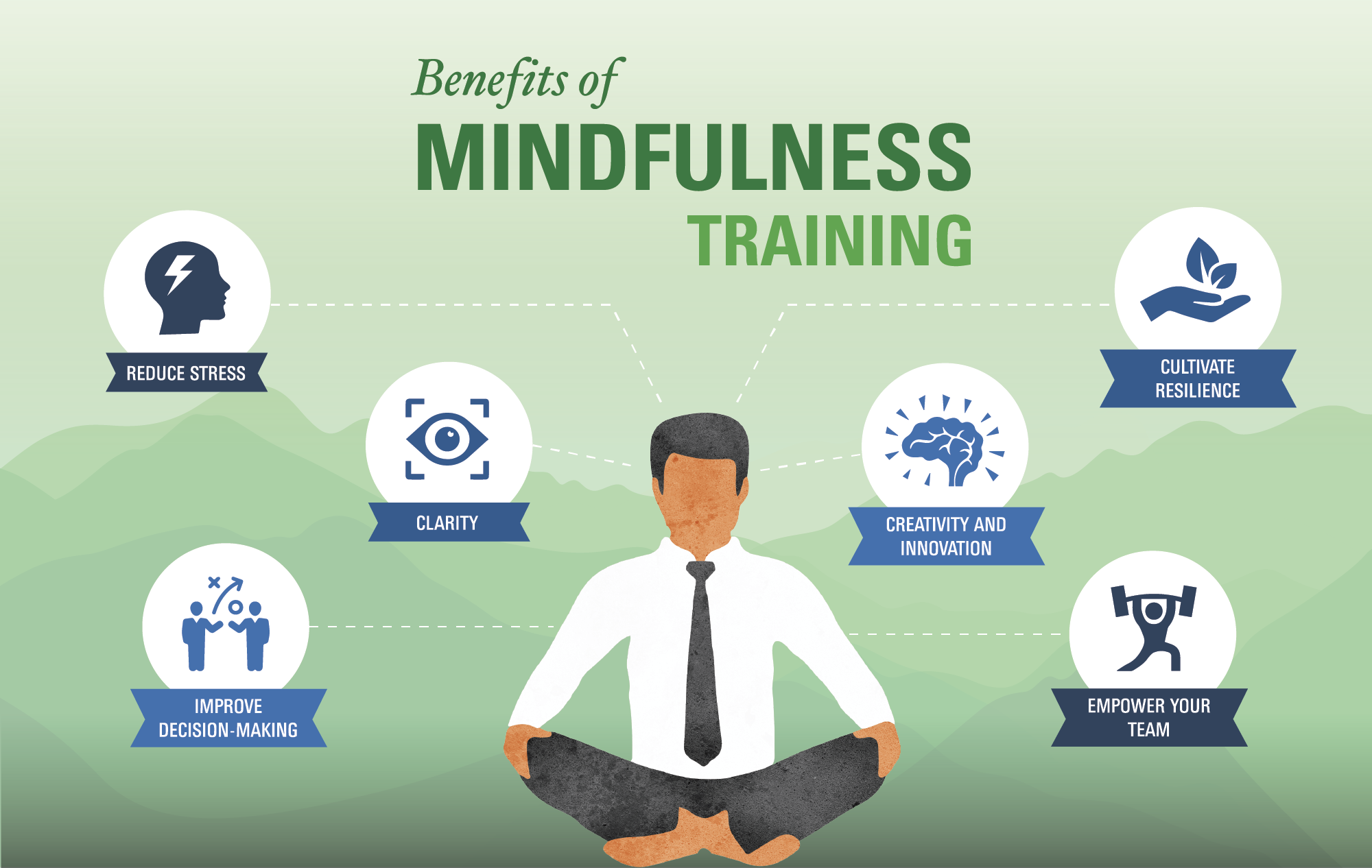 Mindfulness info.png