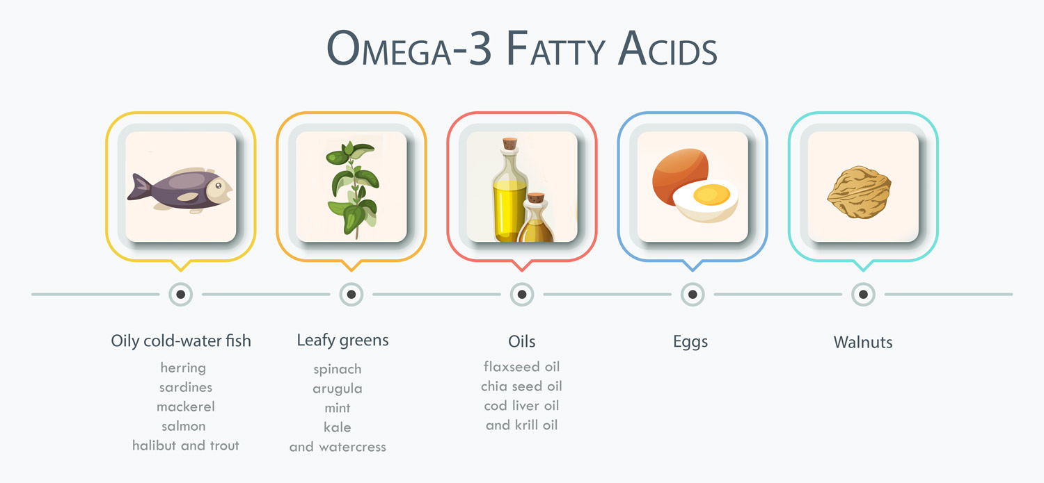 foods-rich-omega-3-fatty-acids.jpg