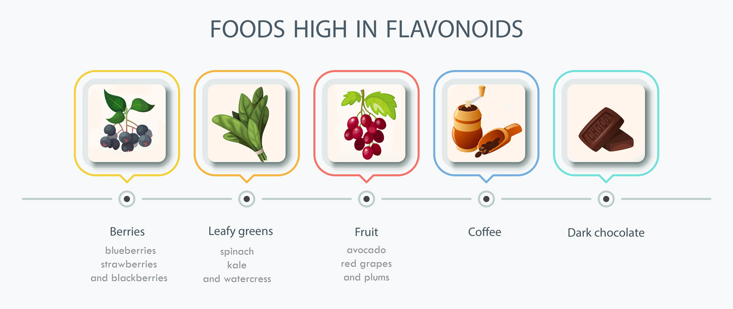 food-rich-in-flavonoids.jpg