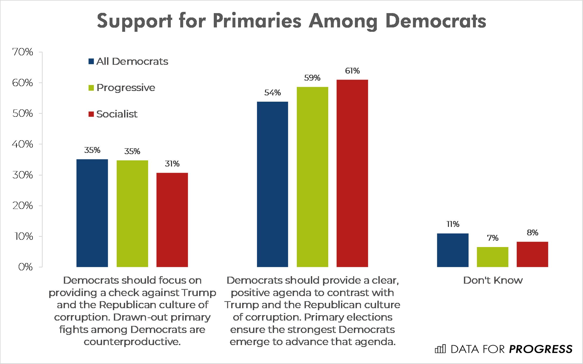 Democratic_Primaries_2.png
