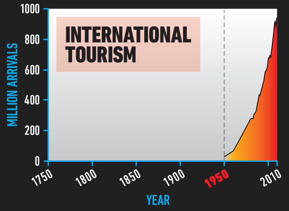 SOCIO_International_Tourism.jpg