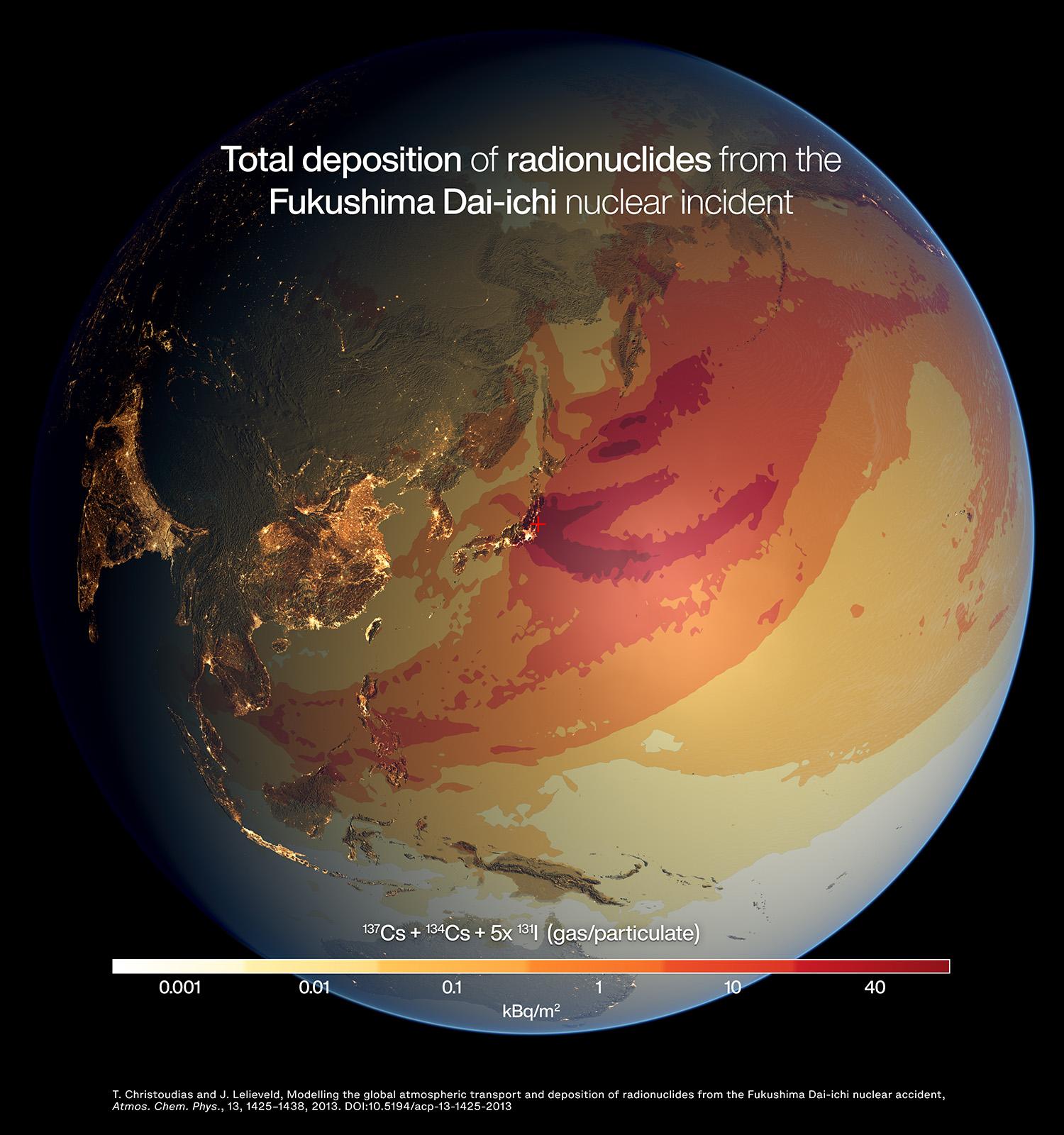 Fukushima radionuclides signature