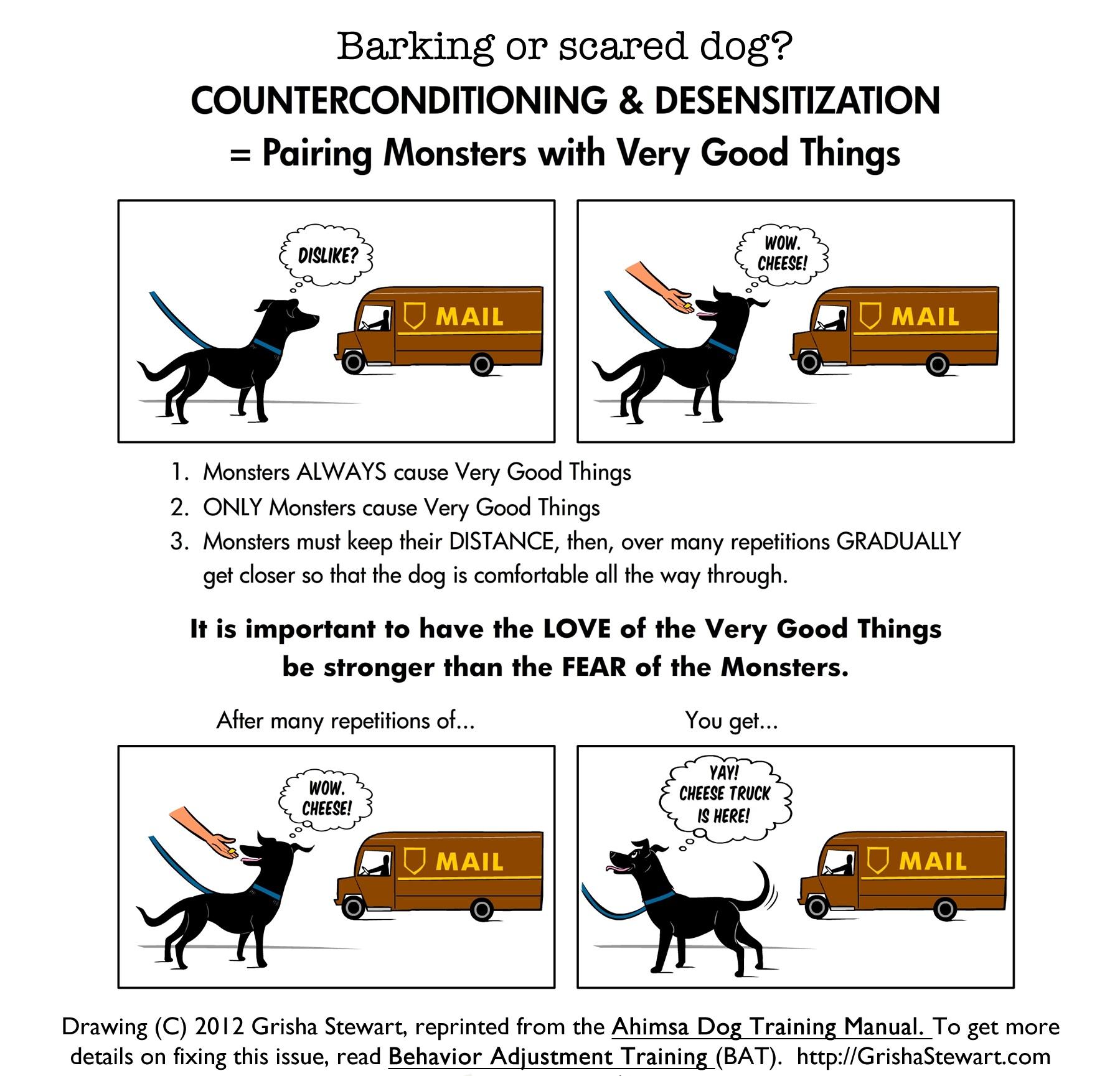 Cheese+Truck+-+counterconditioning-ahimsa-manual.jpg