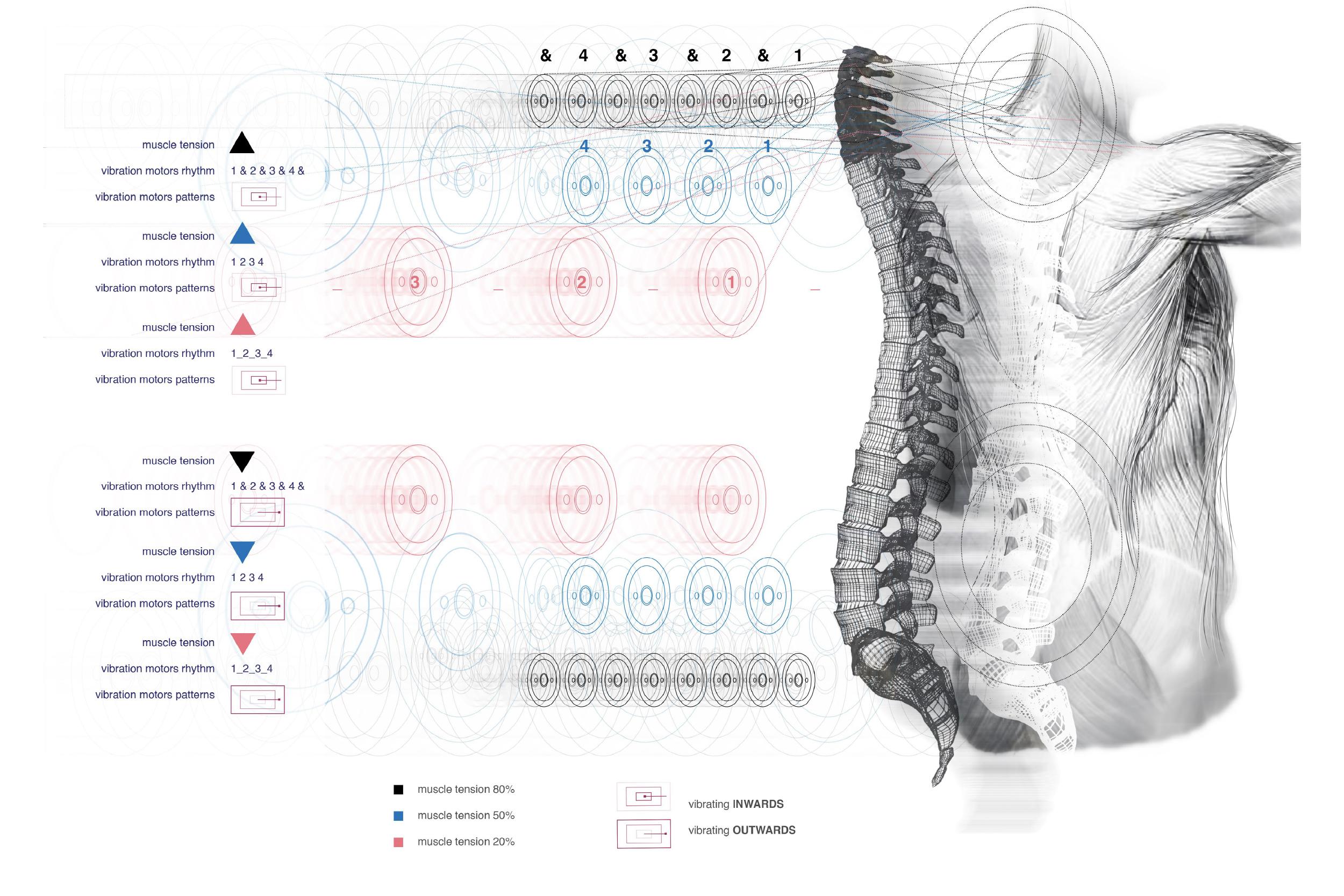 Designing Neoteny_03