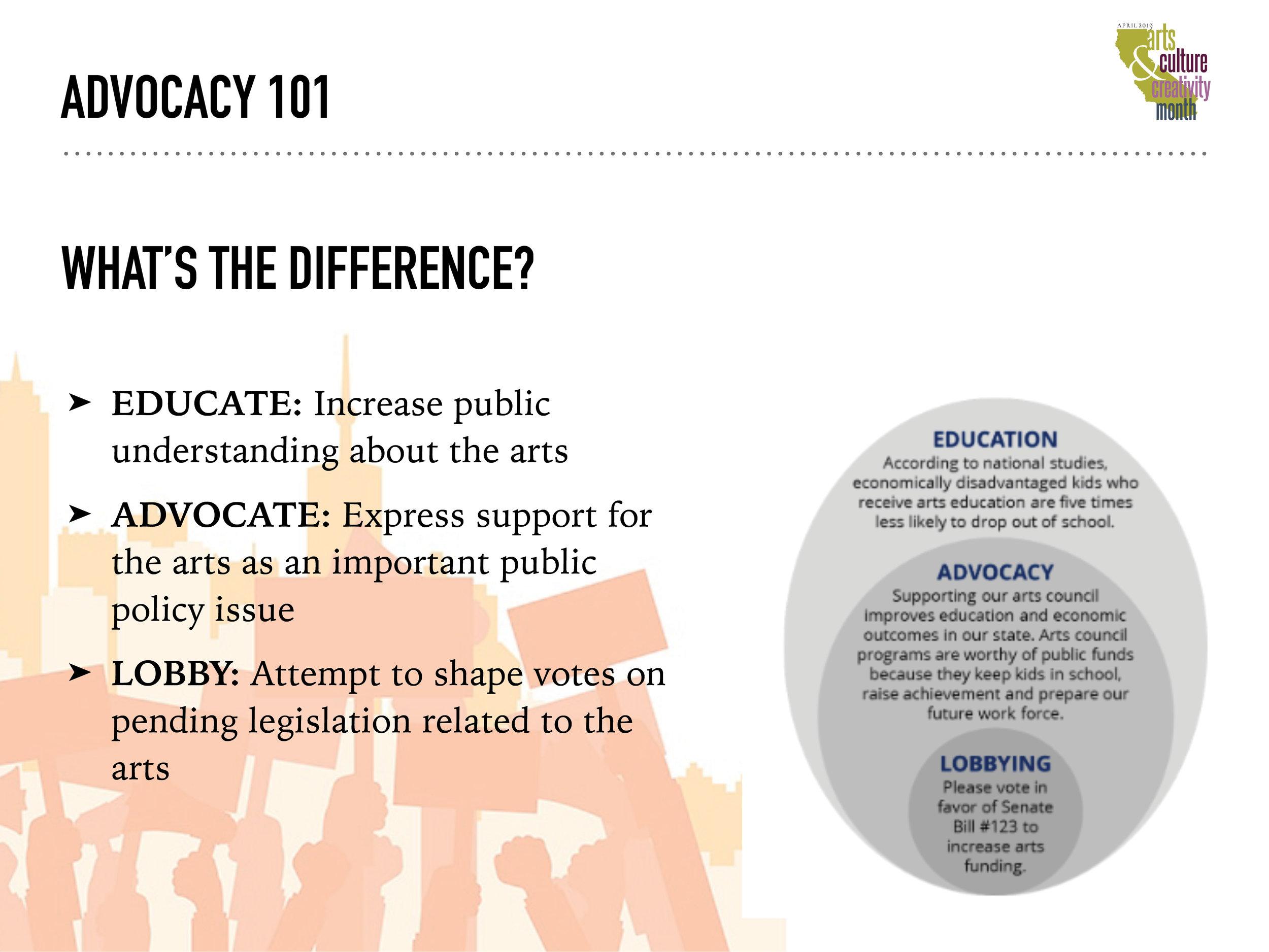 100402 Advocacy Web Deck9.jpg