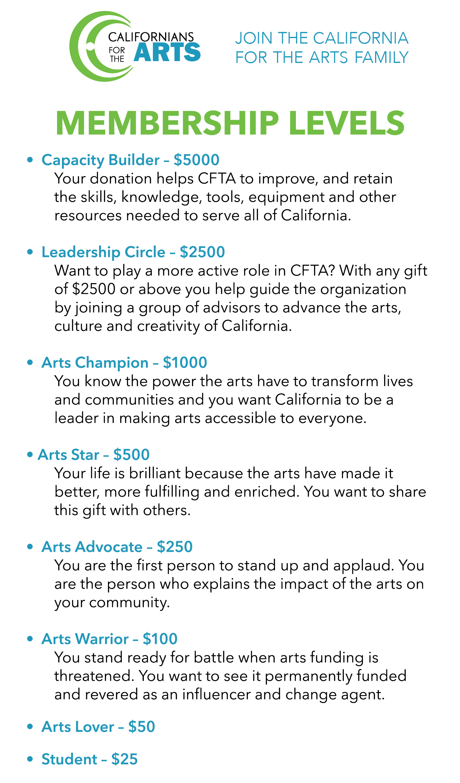 CFTA Membership Levels.png