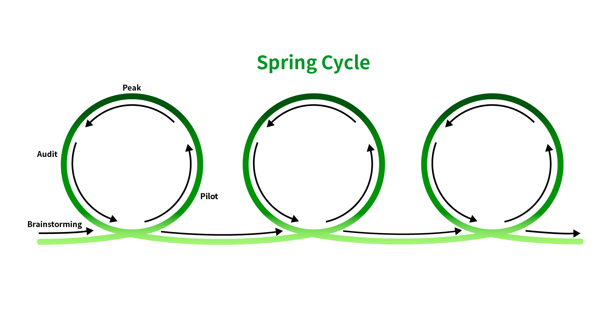 spring_cycle.png