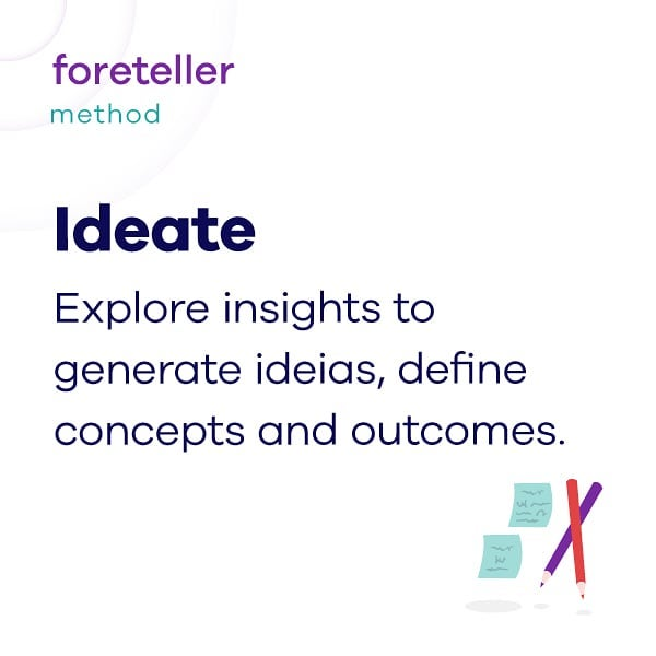 Meet foreteller's method.  #2 Ideate: During the Ideation phase, we have insights to guide and maintain focus on the meaningful problems to tackle and we set an open mind and let creativity flow in generating as much ideas as possible. Explore the broadest range of possibilities and after narrow down to a strategic set of solutions.  #weareforetelle #Foreteller #servicedesign #businessInnovation #uxdesigner #designthinking #method #methodology #sharing #Ideate #insights