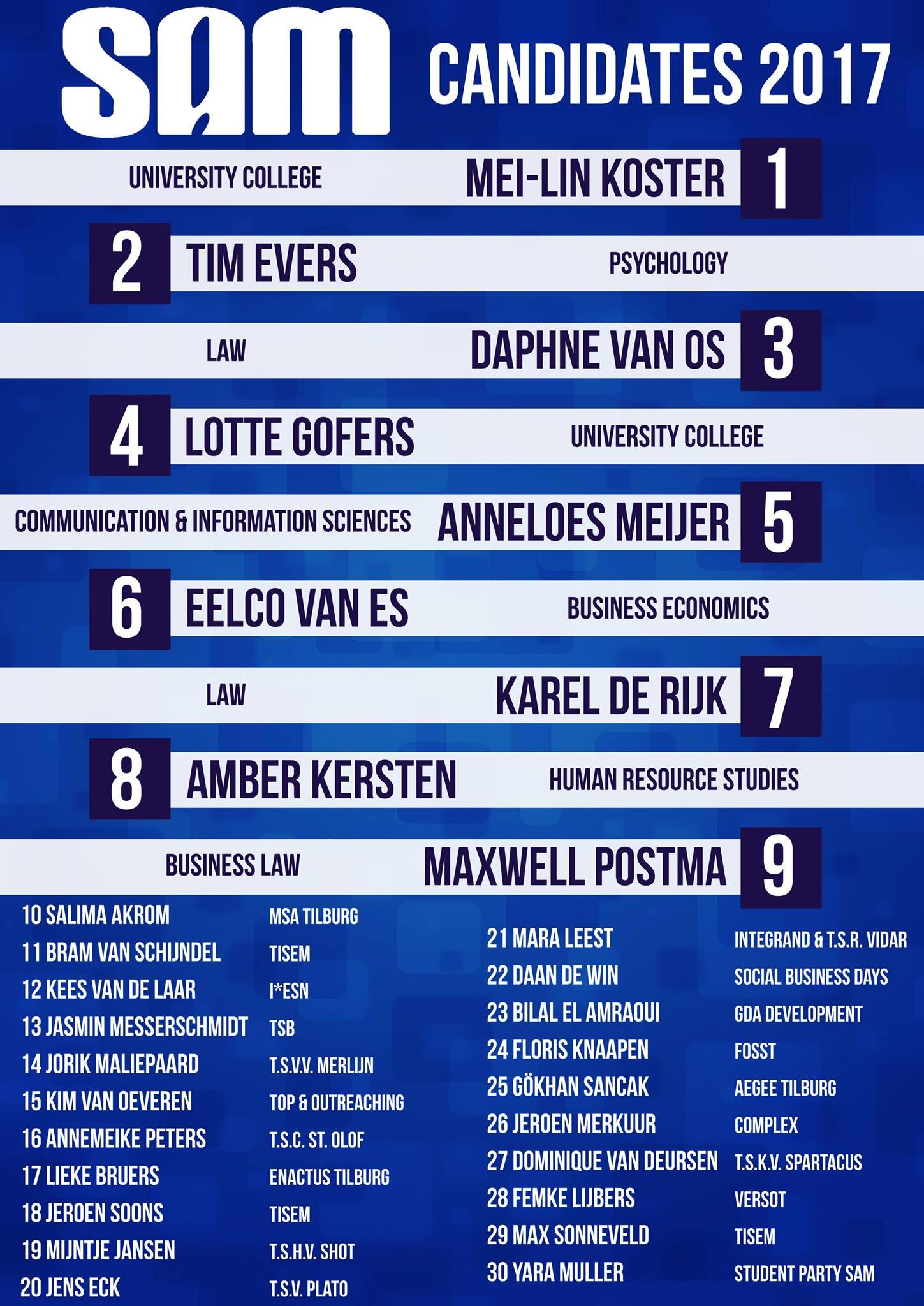 2017_ Candidate list.jpg