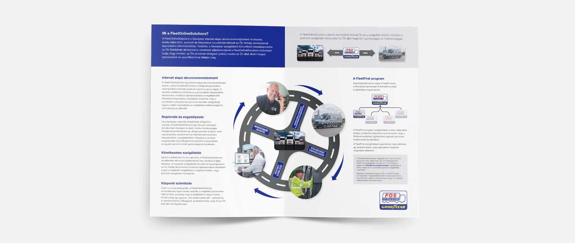 Goodyear-Pillar-Brochure-ALL--Mock-up 3.jpg