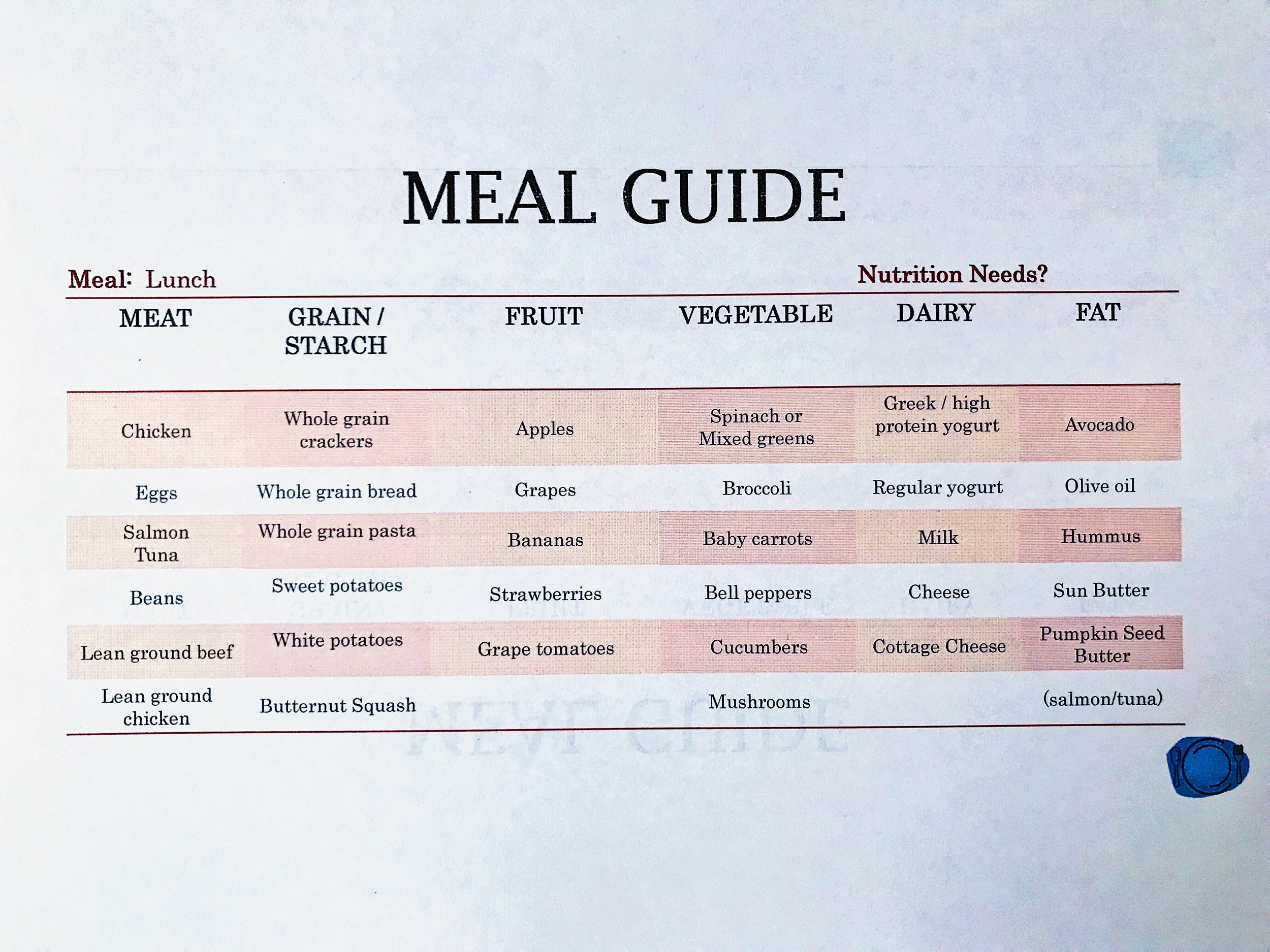 02_Meal Guide_with optionsJPG.JPG